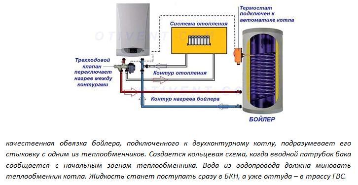 Схема обвязки бойлера Drazice с 3-х ходовым клапаном для котлов с 2-я контурами