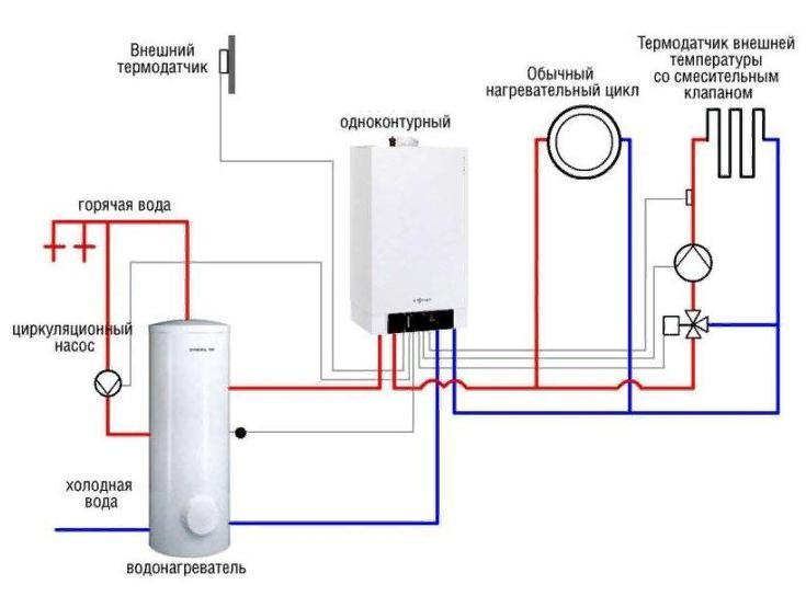 Схема подключения бака косвенного нагрева Дражице к одноконтурному котлу