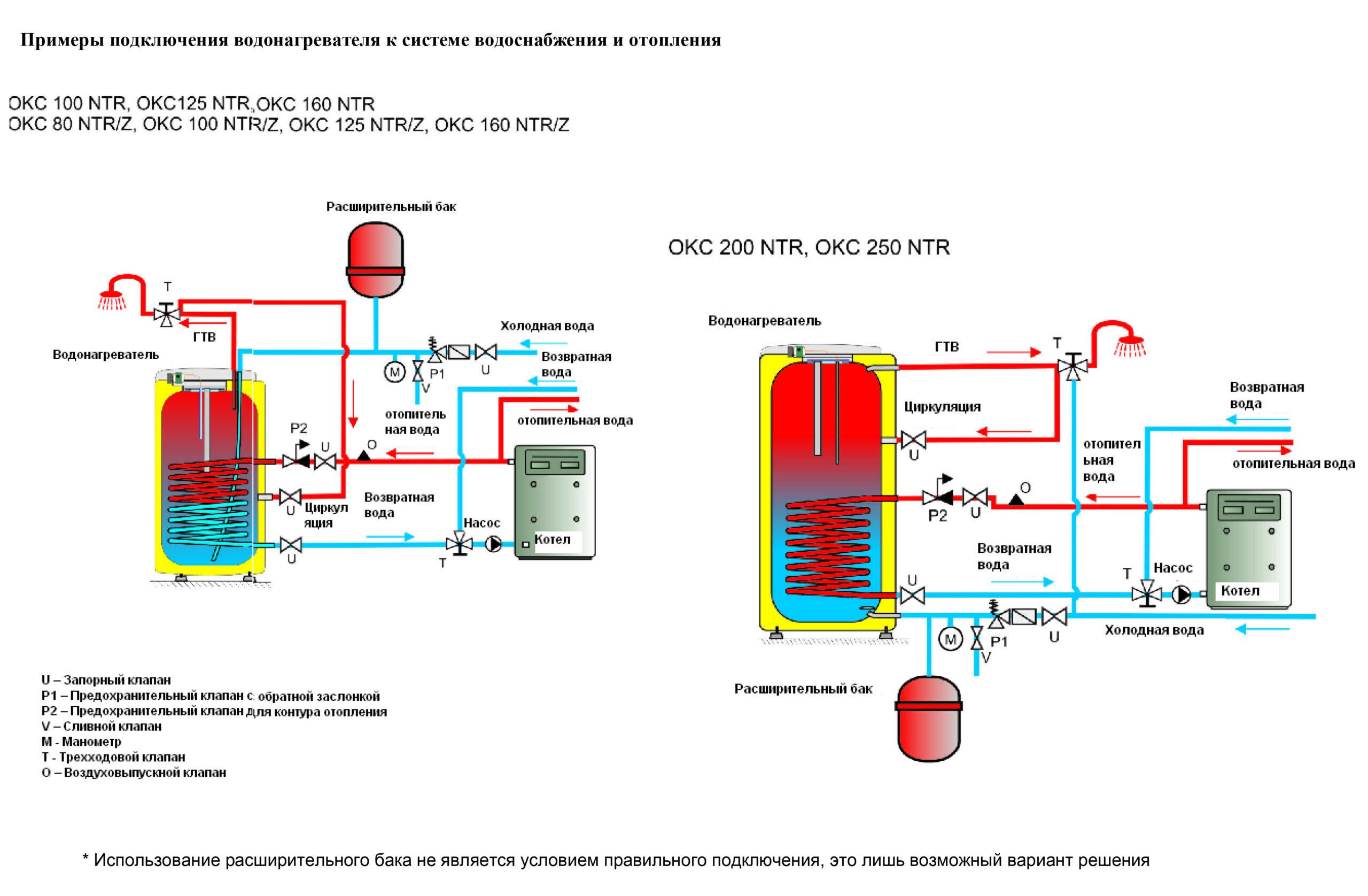 Схема монтажа бойлера косвенного нагрева Дражице к системе отопления и водоснабжения