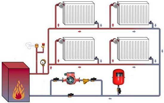 Закрытая двухтрубная система отопления с группой безопасности