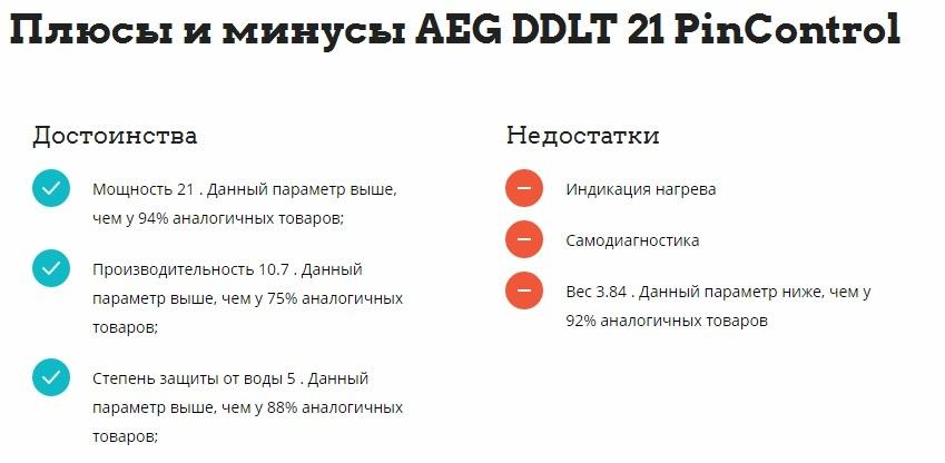 Плюсы и минусы AEG DDLT