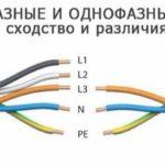 Сходства и различия трехфазных и однофазных сетей