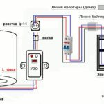 Подключение водонагревателя к сети