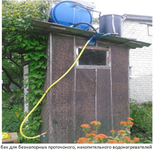Бак для водонагревателей