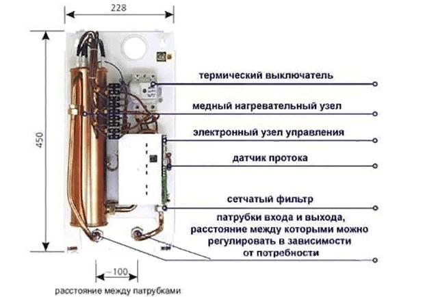 Блок управления прямоточного бойлера