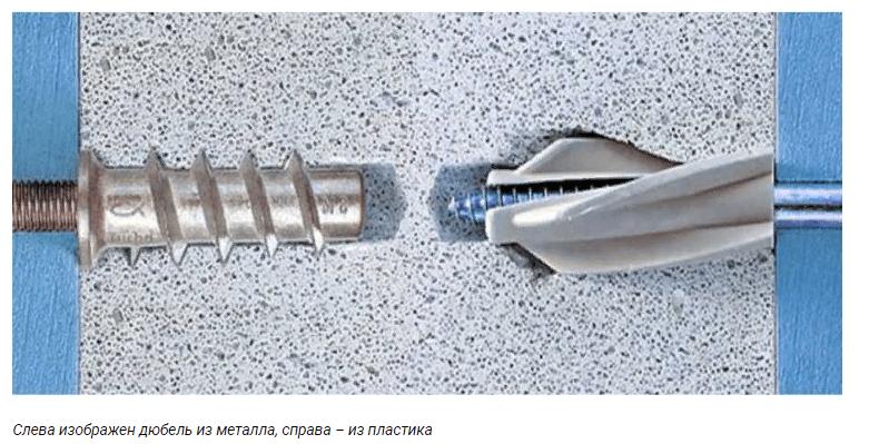 Дюбели из металла и пластика