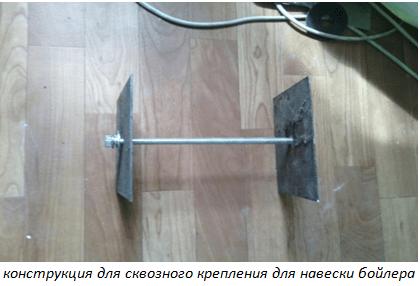Конструкция для сквозного крепления для навески бойлера