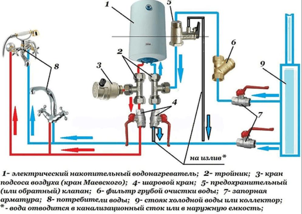 Обвязка емкостного водонагревателя