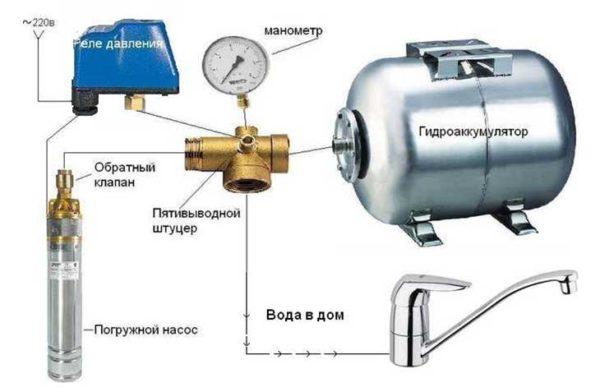 Подключение гидроаккумулятора