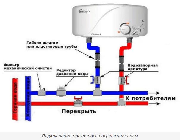 Подключение проточного нагревателя воды