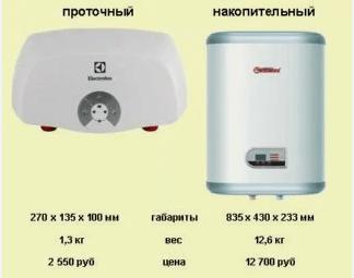 Проточный и накопительный водонагреватель