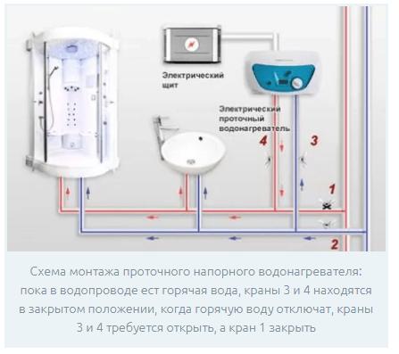 Схема монтажа проточного водонагревателя