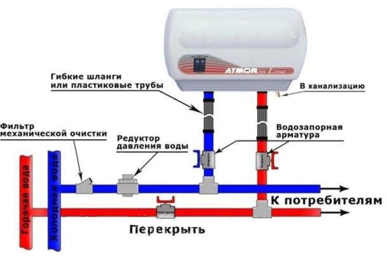 Схема подключения проточного водонагревателя в квартире