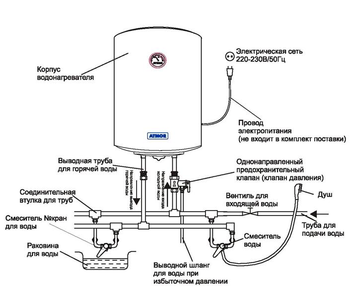 Схема подключения водонагревателя к стояку