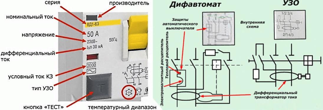 Схема работы дифавтомата и узо