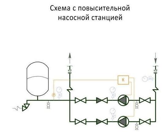 Схема с повысительной насосной станцией