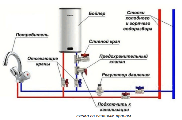Схема со сливным краном