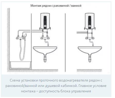 Схема установки проточного водонагревателя рядом с раковиной