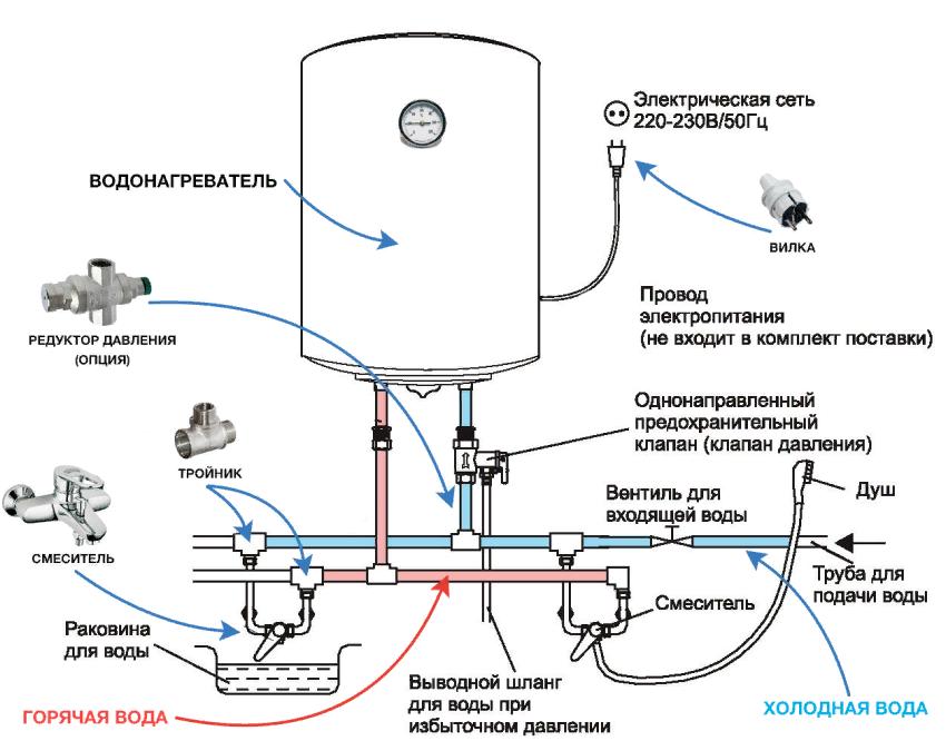 Схема водоснабжения квартиры с водонагревателем