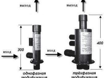 Модификации индукционных котлов