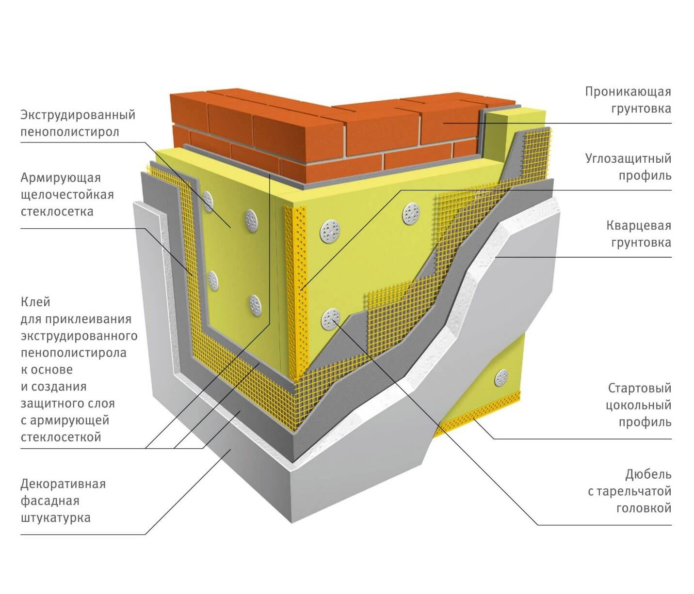 Как утепляют кирпичную стену с помощью пеноплекса