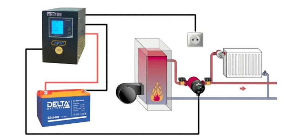Схема беспроводной работы